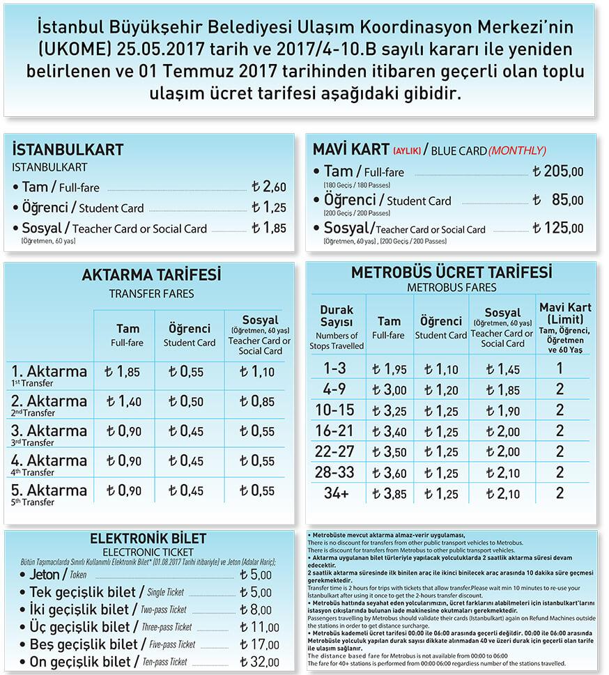 İstanbul Ulaşım Ücret Tarifeleri