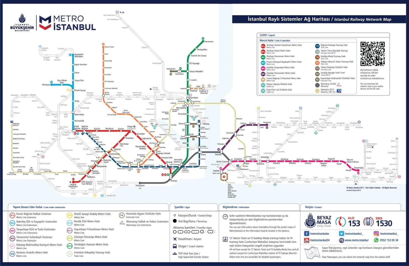İstanbul Ulaşım Ağ Haritası